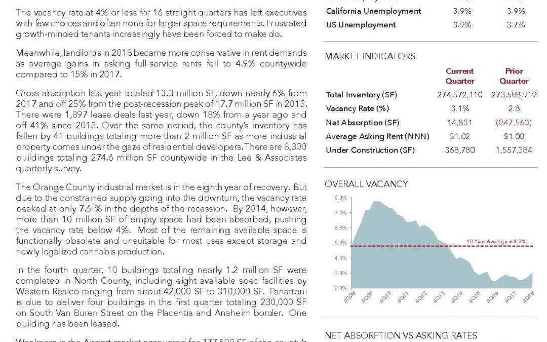 Orange County – Fourth Quarter 2018 Industrial Market Report